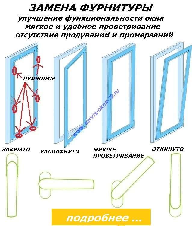 Как поменять стеклопакет в пластиковом окне