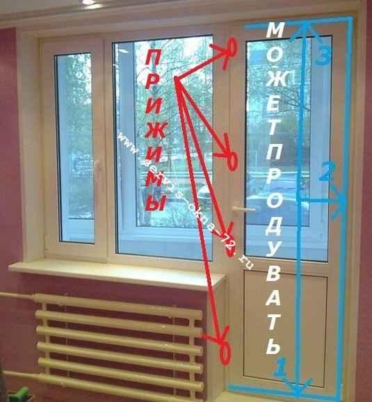 Ремонт балконных дверей Тюмень