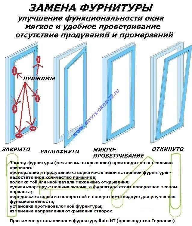 Замена и ремонт фурнитуры (механизма открывания) окон и дверей Тюменьь
